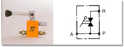 valve hydraulique décharge accélérée