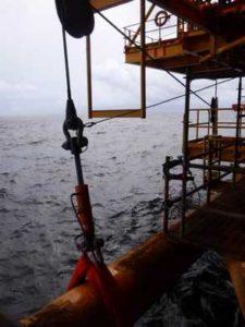 vérins double effet, vérins pour le secteur offshore